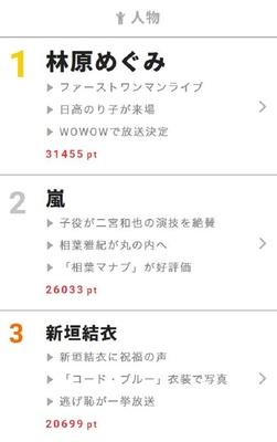 【視聴熱】林原めぐみのファーストワンマンライブにファン大興奮! 6/11デイリーランキング