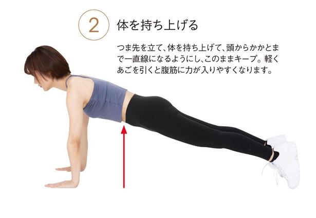 基本のプランク(体幹)1