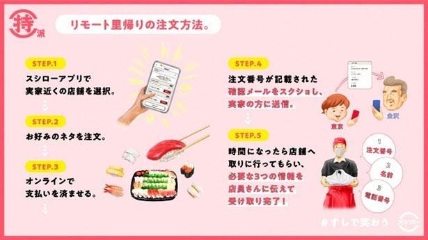 実家に手巻き寿司セットをプレゼント!「リモート里帰り」の方法も紹介