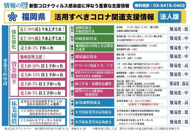 福岡県の支援策一覧表
