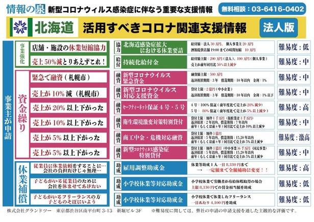 北海道の支援策一覧表