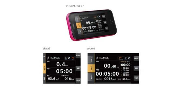 この「au Smart Sports Run&WALK」で測定