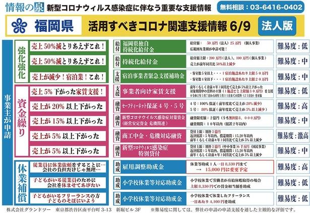 最新 情報 コロナ 福岡