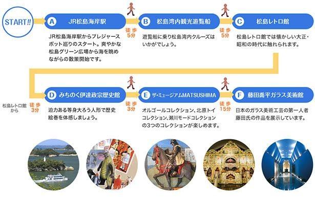 遊覧船、歴史館など松島の魅力を丸ごと楽しむ「松島プレジャースポット」編