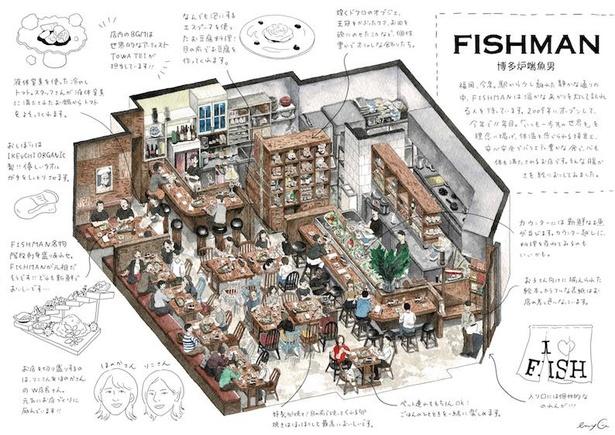 福岡・博多の飲食店「博多炉端魚男 FISHMAN」の図解も依頼を受けて作成