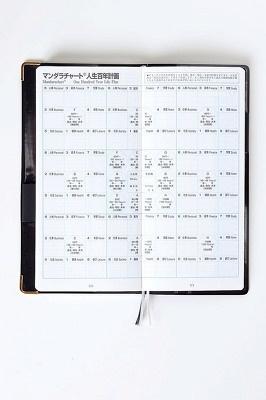 マンダラ手帳。3×3の9マスを使い、目標設定をしやすくしている
