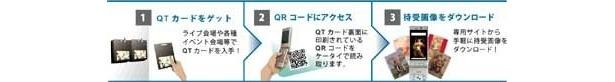 QTカードの使い方はこちら