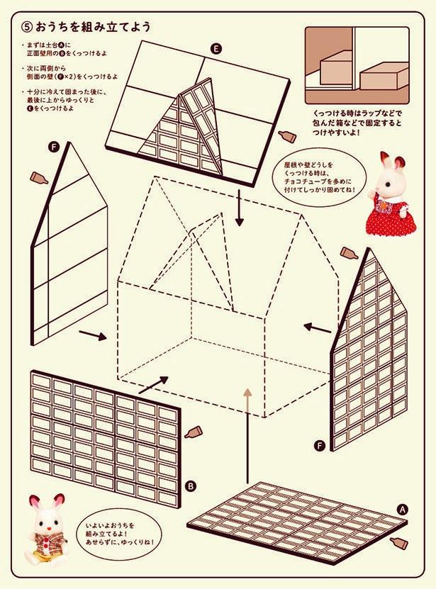 「赤い屋根のチョコのおうち」作り方5