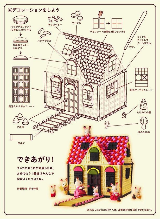 「赤い屋根のチョコのおうち」作り方6