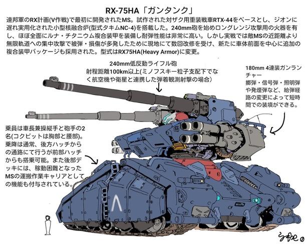 【RX-75HA ガンタンク】低重心で重厚感あり。各部位の説明もじっくり読みたくなる