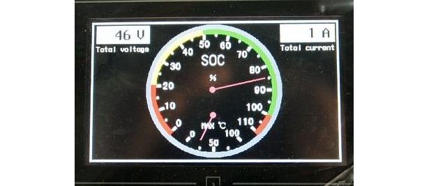 充電されている電気の量を示すデジタルのメーターが運転席についている。左上はボルト、右上はアンペアを示し、走る速度により変化する