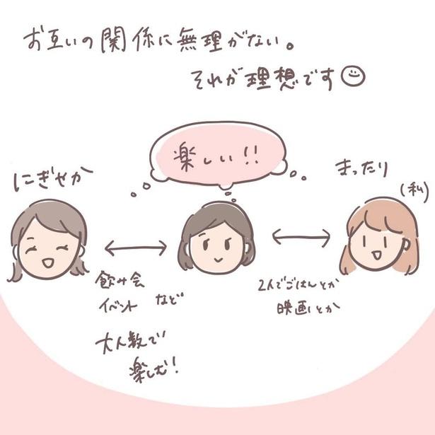 人間関係の築き方5