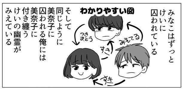 美奈子に近づくな!5-1