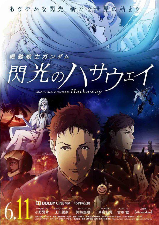 映画『閃光のハサウェイ』