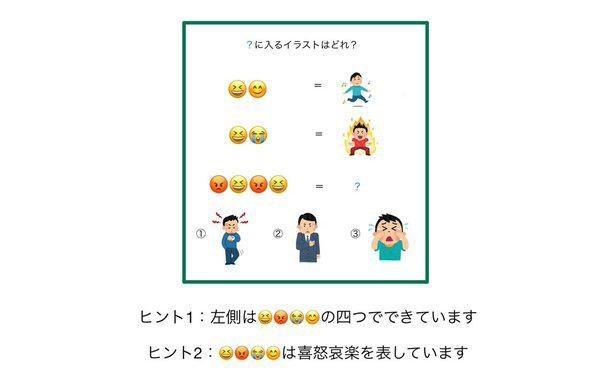 クイズ1/ヒント2