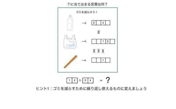 クイズ3/ヒント1