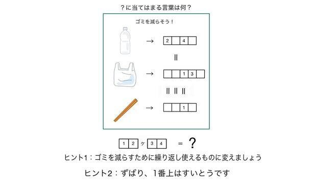 クイズ3/ヒント2