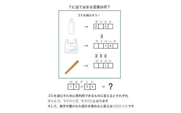 クイズ3/答え