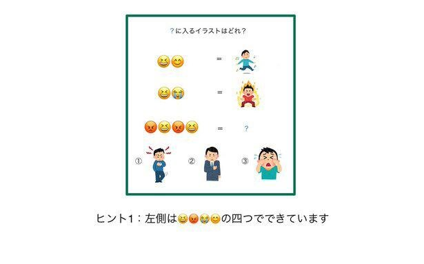 クイズ1/ヒント1