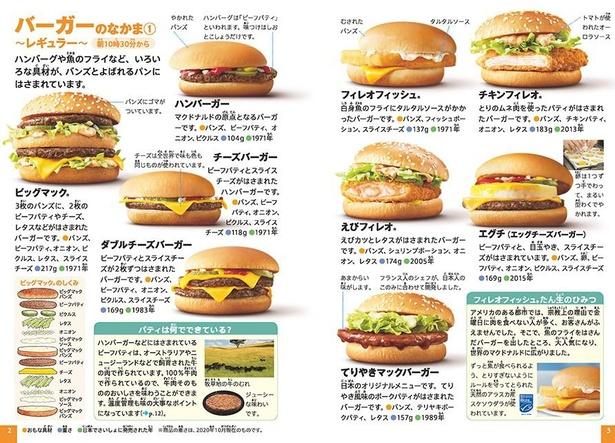 「バーガーのなかま」のページ。ハンバーガーがずらりと並ぶ姿は圧巻!