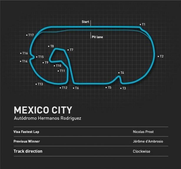 第4戦の舞台となる、メキシコシティ・エ ルマノス・ロドリゲス・サーキット