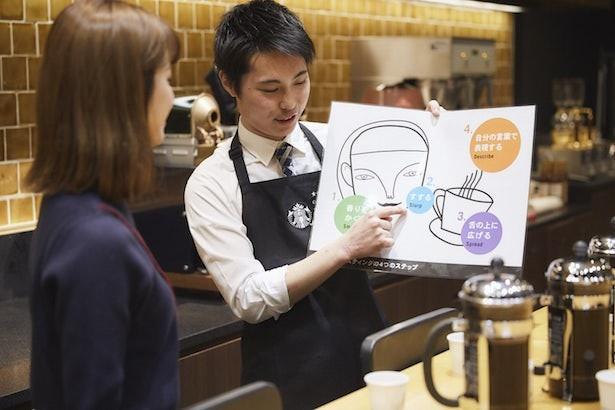 コーヒーのテイスティングのポイントは4つ。嗅覚と味覚を研ぎ澄ませよう