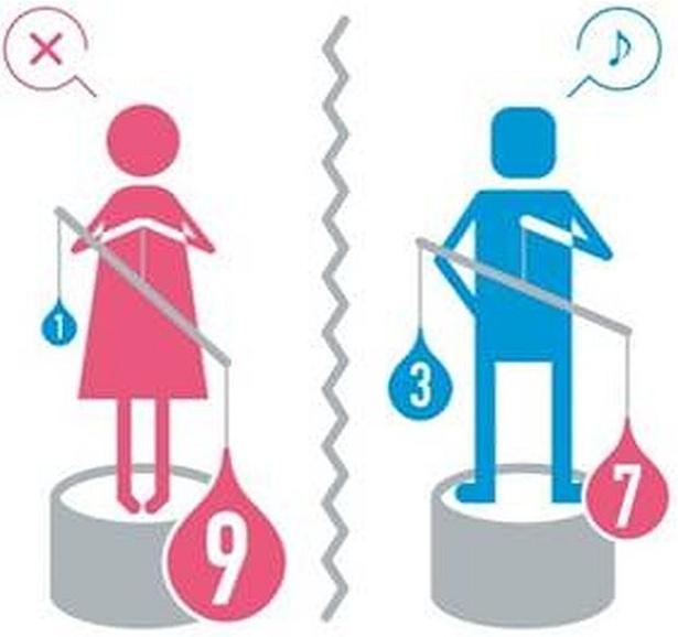「やってるつもり」!? 夫の家事参加率、夫「3:7」→妻「1:9」と大きなギャップ