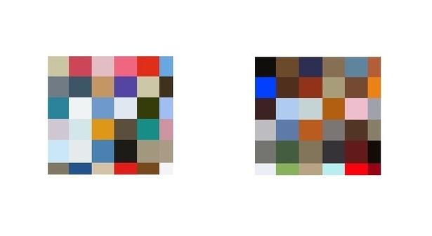 【写真を見る】フォトジェニックな写真の構成色(左)と、ネタ・笑い写真の構成色(右)