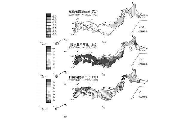 2009年11/1〜23の平均気温、降水量、日照時間 の平年差(比)の実況(速報値)