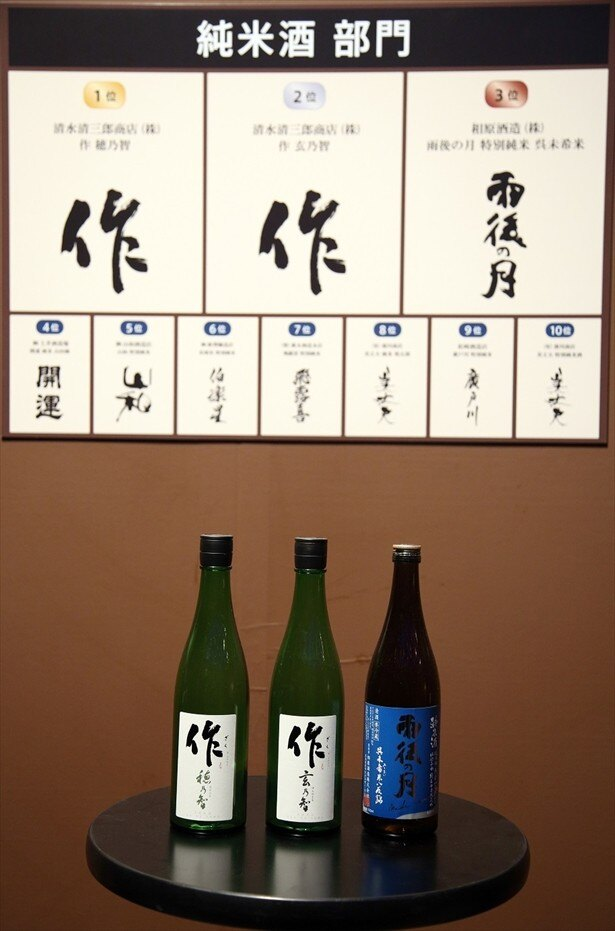 純米酒部門