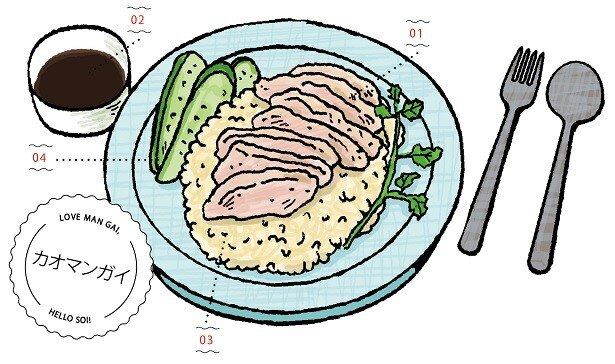 気軽に食べられる「カオマンガイ」はタイの牛丼的存在