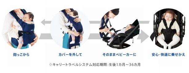 【写真を見る】抱っこひもからベビーカーへの乗せ換えがスムーズ