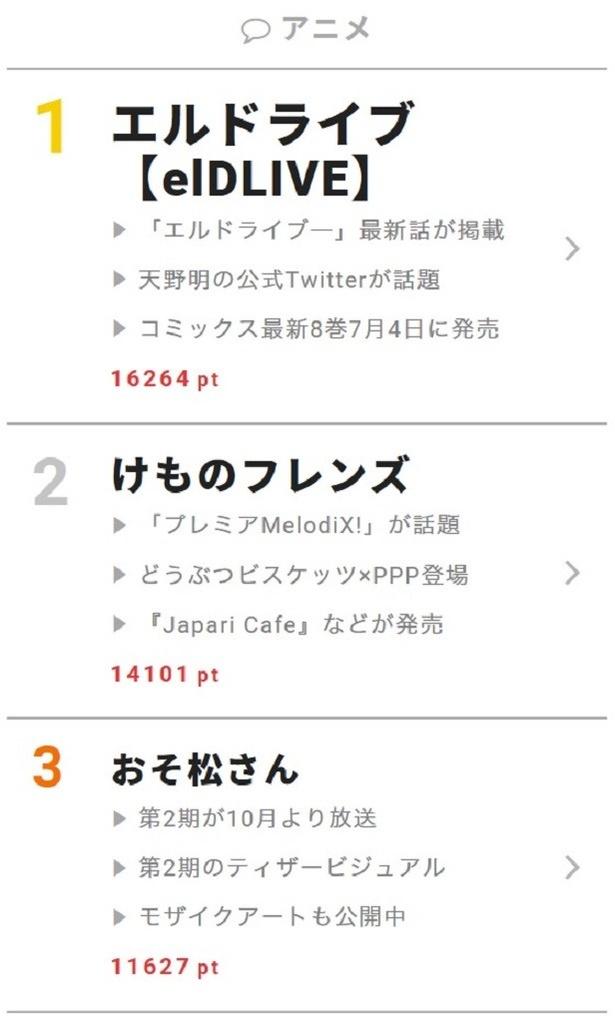 「エルドライブー」コミックス最新8巻も発売決定