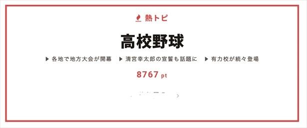 """7月12日""""視聴熱""""デイリーランキング 熱トピでは、「高校野球」をピックアップ"""