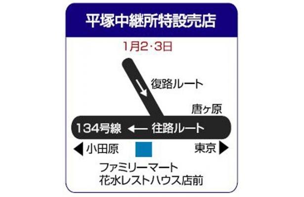平塚中継所特設売店はココ