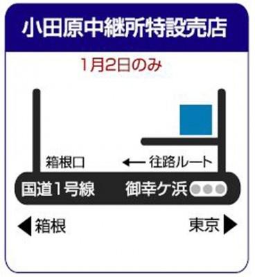 小田原中継所特設売店はココ