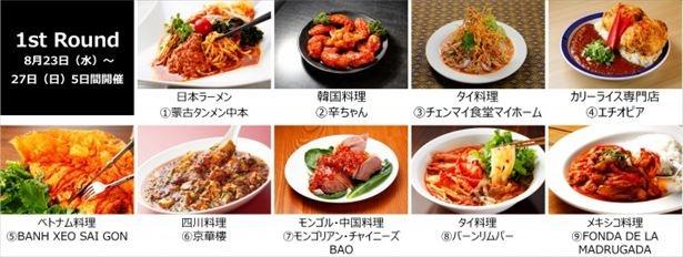 <1st Round 8月23日(水)~27日(日)5日間開催>