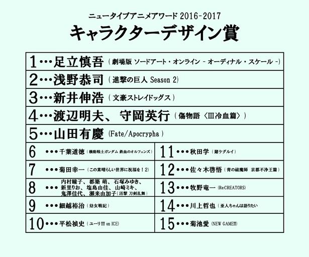 「ニュータイプアニメアワード2016-2017」中間発表!投票締切は9月13日まで!