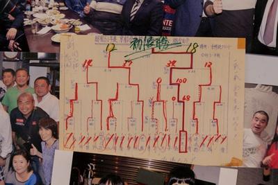当時のトーナメント表/中華料理 清華園
