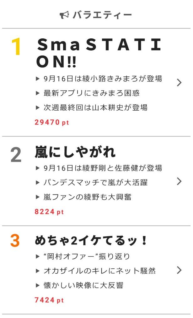 【画像を見る】「SmaSTATION!!」9月23日の最終回には「新選組!」以来の香取慎吾の盟友・山本耕史が出演!