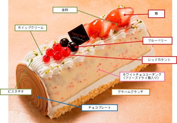 ケーキにはさまざまな「美味しい」トッピング