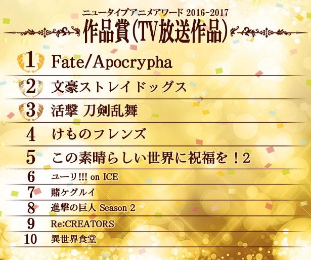 「Fate/Apocrypha」&「劇場版 ソードアート・オンライン -オーディナル・スケール-」が1位を獲得! ニュータイプアニメアワード最終結果
