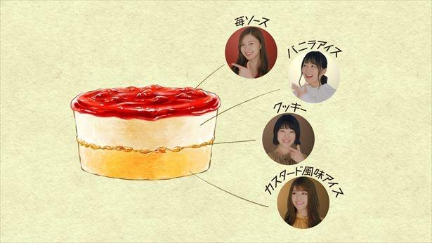 「エッセルスーパーカップ Sweet's 苺ショートケーキ」(220円 税抜)
