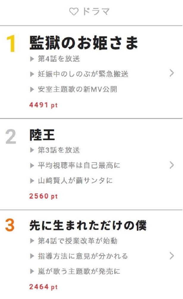 【写真】櫻井翔主演ドラマ「先に生まれただけの僕」の主題歌「Doors ~勇気の軌跡~」を11/8にリリースする嵐