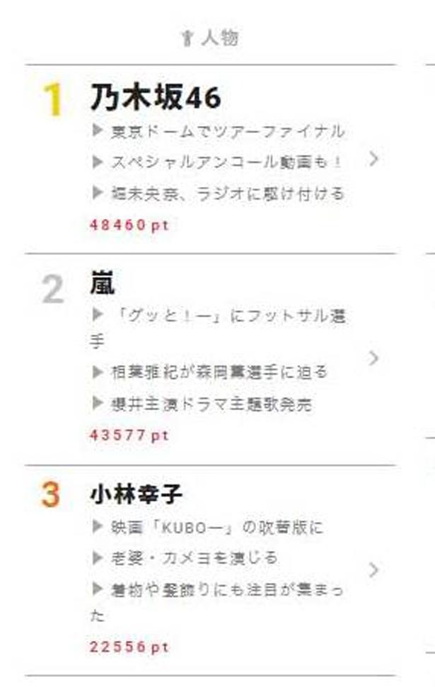 乃木坂46の東京ドームの熱はまだまだ話題に