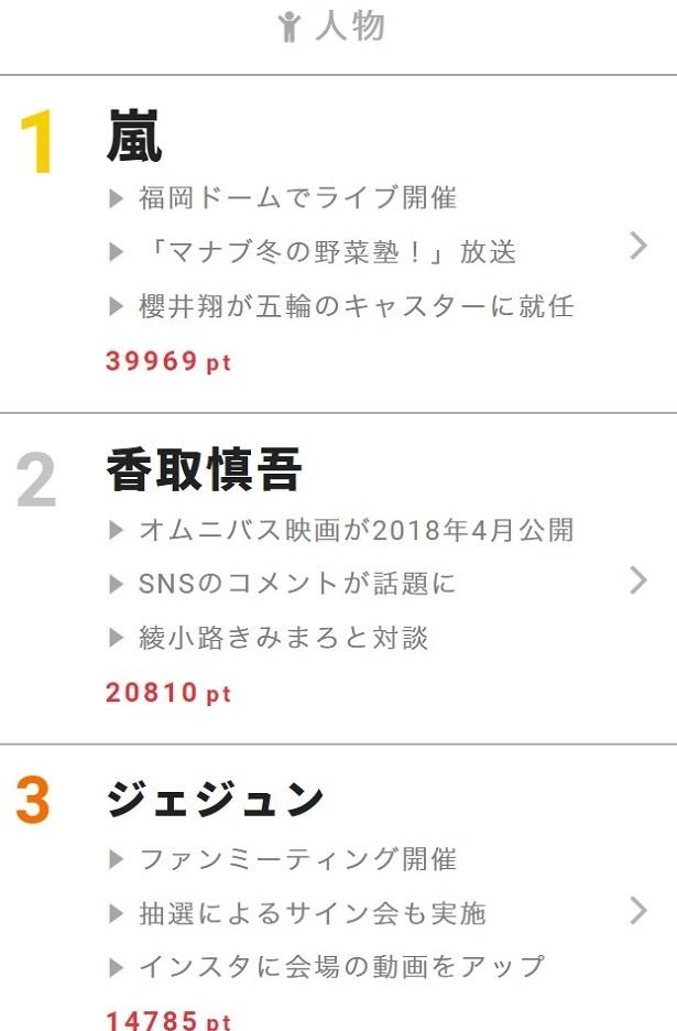 香取慎吾が「唯一の師匠」と呼ぶ綾小路きみまろとの対談が掲載される「AERA」は12/11発売