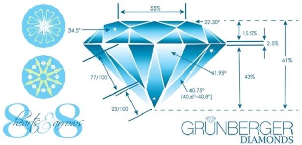 グランバーガーダイヤモンズは世界中のセレブなハイジュエリーブランドから賞讃されている老舗ブランド