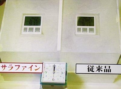 サラファインの除湿の実験。右がユニクロの従来商品、左がサラファイン。同じ湿度91%のところに各素材を投入