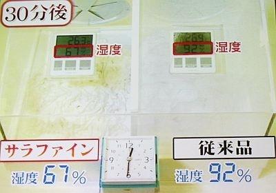 30分後には、サラファインは湿度67%に!