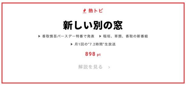 """1月30日の""""視聴熱""""デイリーランキング・熱トピでは「新しい別の窓」をピックアップ"""